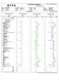 Enregistrement de paramètres de forage