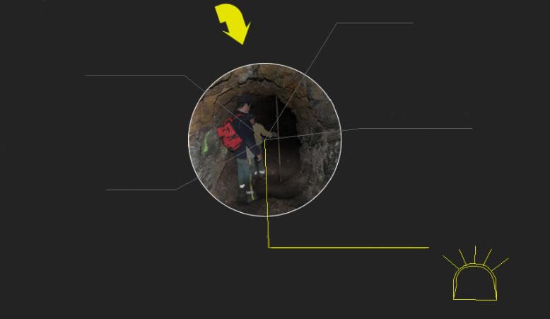 obras subterraneas